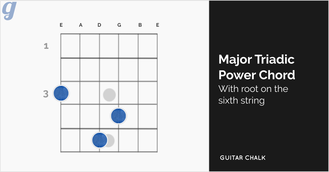 Triadic-Major-Power-Chord-version-two-root-on-the-sixth-string