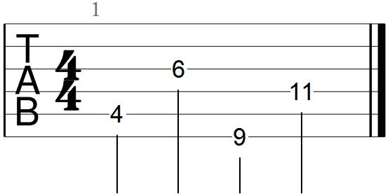 guitar chord cheat sheet pdf