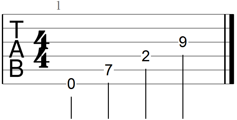E Chord Root Note Fretboard Positions