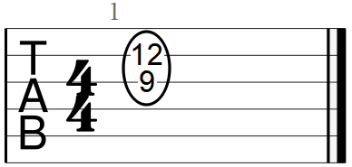 E Chord at the Ninth Fret Position