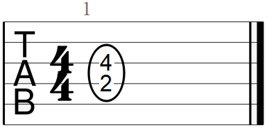 E Chord at the Second Fret Position