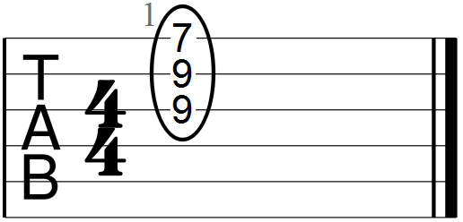 E Chord with Root, Fifth and Major Third (ninth fret position)