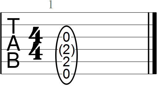 E Chord with Root Fifth and Minor Third (open form)
