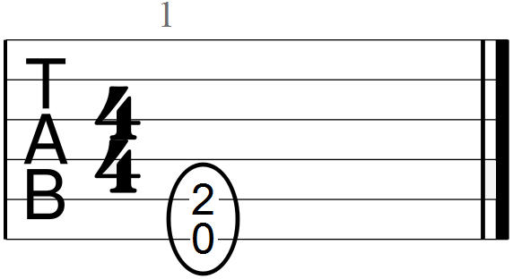 E Chord with Root and Fifth