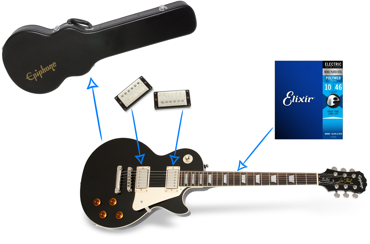 Epiphone Les Paul Standard Pickup, String and Case Replacement Graphic (2)