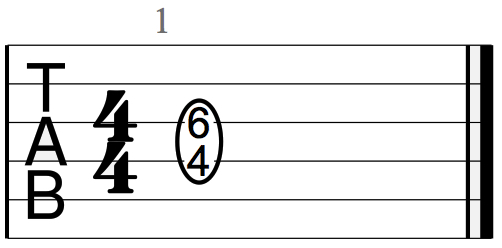 F Sharp Chord with Root and Fifth at the Fourth Fret Position