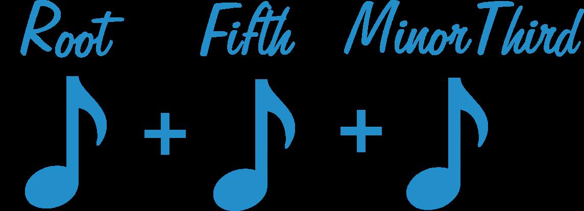 F Sharp Minor Chord Graphic