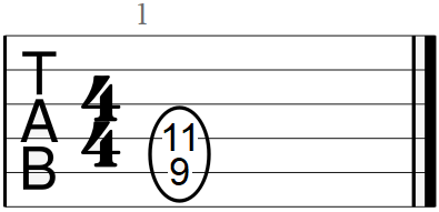 F Sharp Minor Chord with Root and Fifth at the Ninth Fret Position