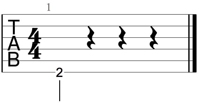F Sharp Root Position on Fretboard