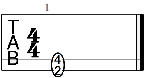 F Sharp with Fifth Positioned at the Second Fret