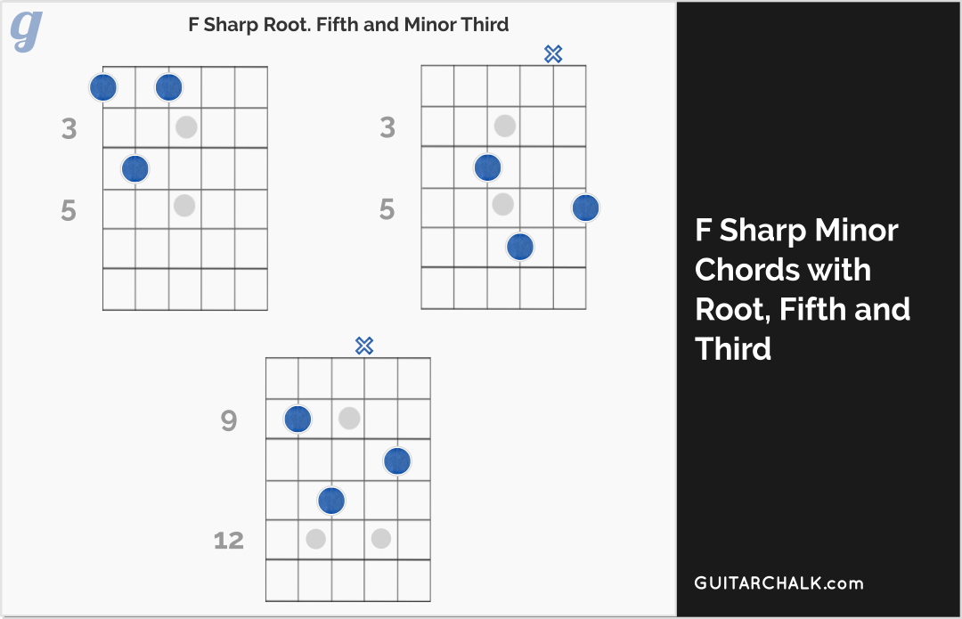 how to play an f sharp on the guitar