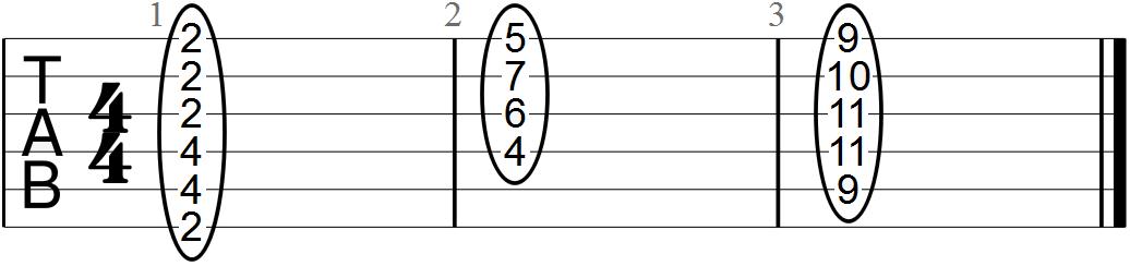 Full Form F Sharp Minor Chord Tab Sheet