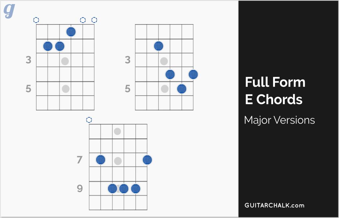 Full Form Major E Chord Diagrams