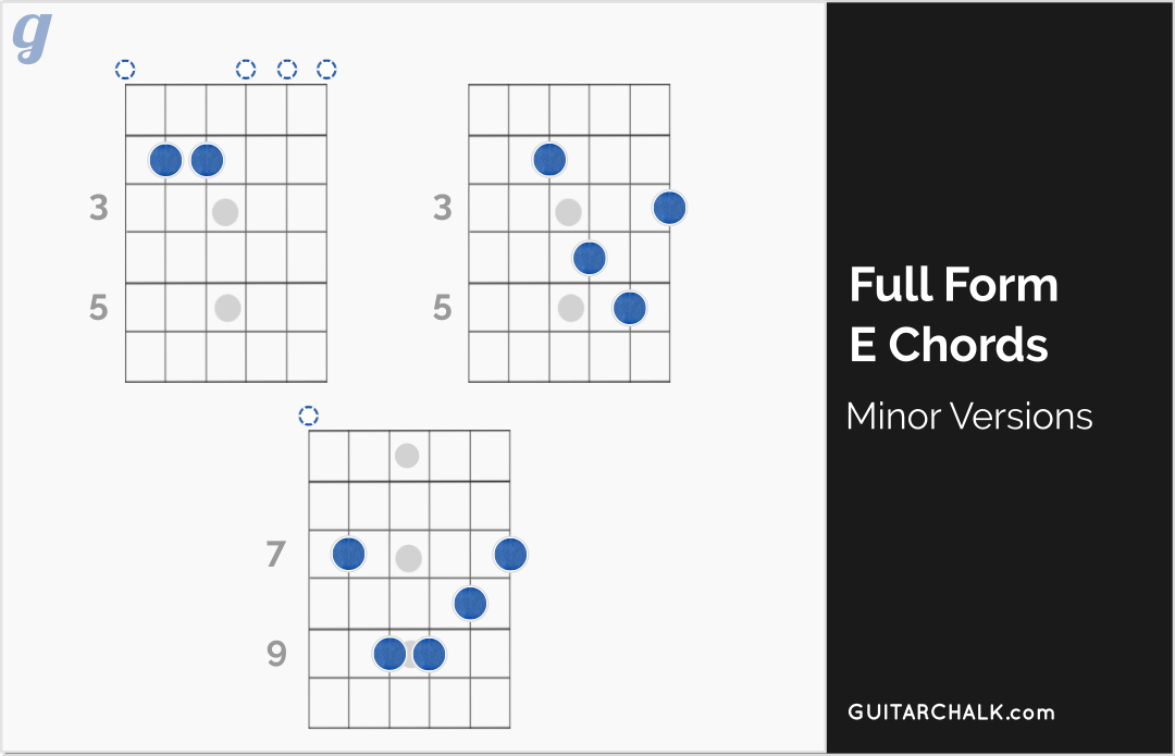Full Form Minor E Chord Diagrams