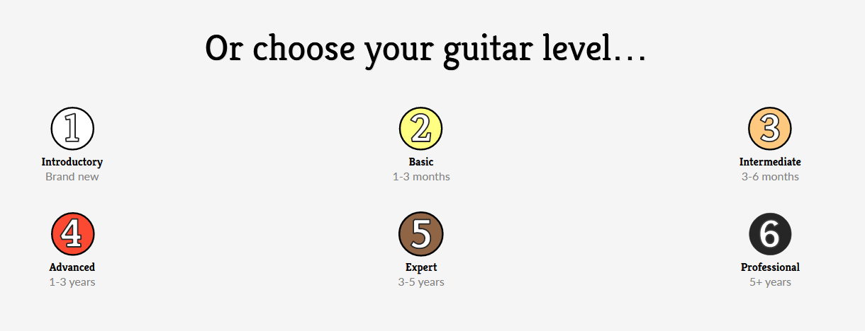 Guitar Levels Available in Hub Guitar