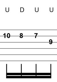 Difficult Guitar Tab Economy Picking Section