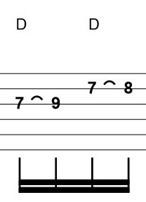 Difficult Guitar Tab Section with Hammer Ons