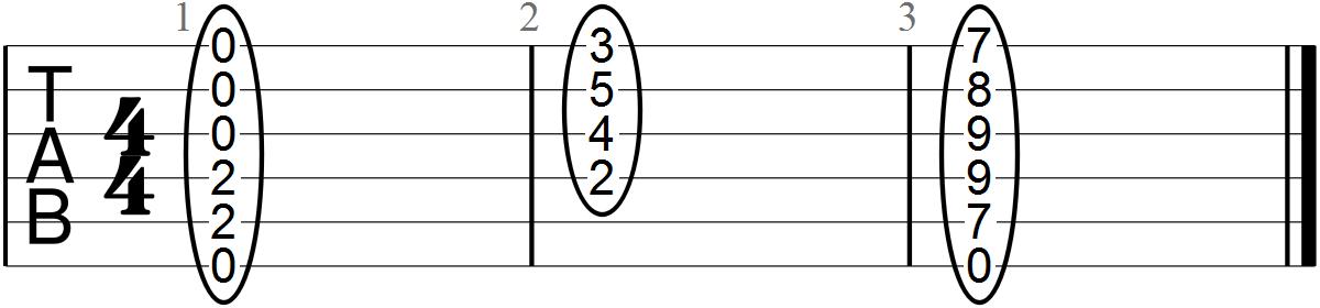 Minor Full Form E Chord Guitar Tab
